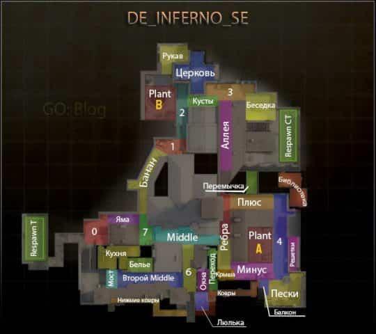 Обозначение точек на карте Inferno на русском