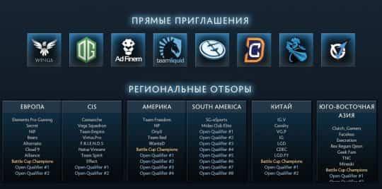 Инвайт на Kiev Major 2017 Dota 2